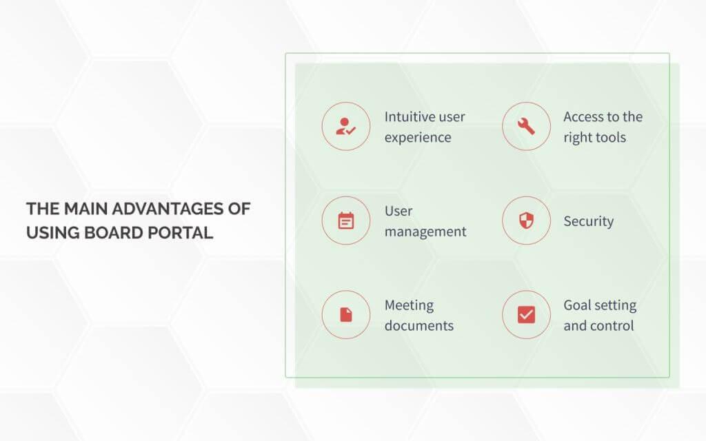 Board portal advantages